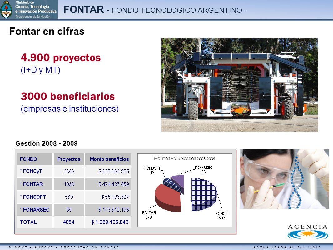 MINCYT – ANPCYT – PRESENTACION FONTAR ACTUALIZADA AL 5/11/2010 FONTAR - FONDO TECNOLOGICO ARGENTINO - 4.900 proyectos (I+D y MT) 3000 beneficiarios (e