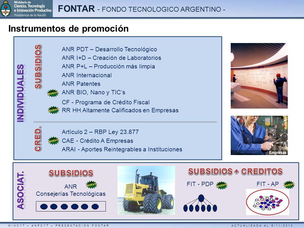 MINCYT – ANPCYT – PRESENTACION FONTAR ACTUALIZADA AL 5/11/2010 FONTAR - FONDO TECNOLOGICO ARGENTINO - Instrumentos de promoción ANR PDT – Desarrollo T