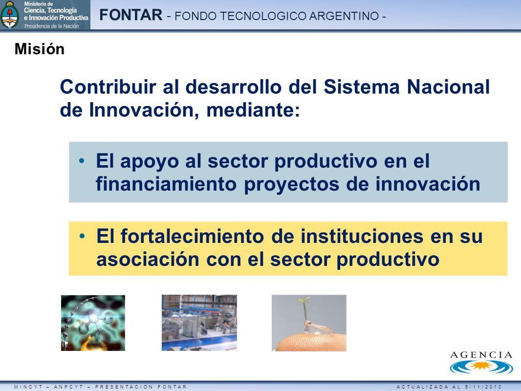 MINCYT – ANPCYT – PRESENTACION FONTAR ACTUALIZADA AL 5/11/2010 FONTAR - FONDO TECNOLOGICO ARGENTINO - ANR Bio, Nano y TICs Próximo cierre: 21/10/2011 Características del financiamiento BeneficioSubsidio en efectivo ModalidadConvocatoria DisponibleU$S 10.000.000 Frecuencia1 llamado / año OperatoriaReembolso de pago hecho Monto$ 600.000 y hasta el 50% BeneficiariosPyMEs PlazoHasta 36 meses FinanciaI+D