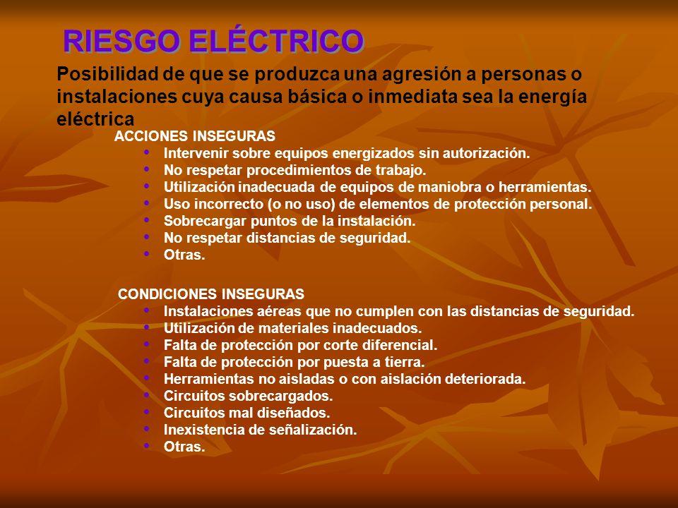 Intervenir sobre equipos energizados sin autorización. No respetar procedimientos de trabajo. Utilización inadecuada de equipos de maniobra o herramie