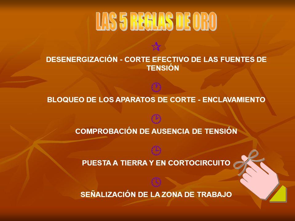 DESENERGIZACIÓN - CORTE EFECTIVO DE LAS FUENTES DE TENSIÓN BLOQUEO DE LOS APARATOS DE CORTE - ENCLAVAMIENTO COMPROBACIÓN DE AUSENCIA DE TENSIÓN PUESTA