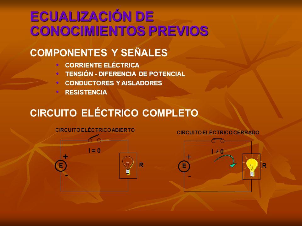 ECUALIZACIÓN DE CONOCIMIENTOS PREVIOS COMPONENTES Y SEÑALES CORRIENTE ELÉCTRICA TENSIÓN - DIFERENCIA DE POTENCIAL CONDUCTORES Y AISLADORES RESISTENCIA
