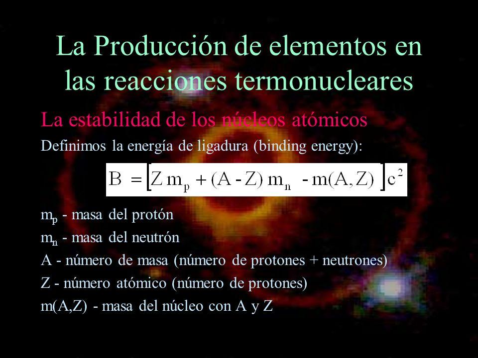 La Producción de elementos en las reacciones termonucleares La estabilidad de los núcleos atómicos Definimos la energía de ligadura (binding energy):