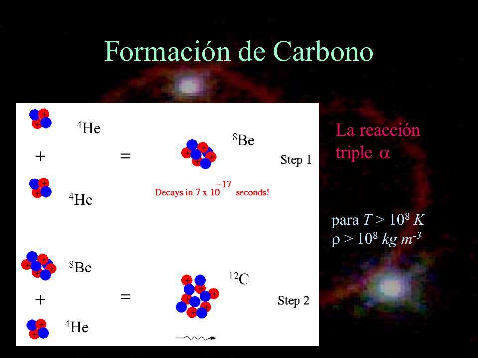 Formación de Carbono 4 He 8 Be 12 C La reacción triple para T > 10 8 K > 10 8 kg m -3