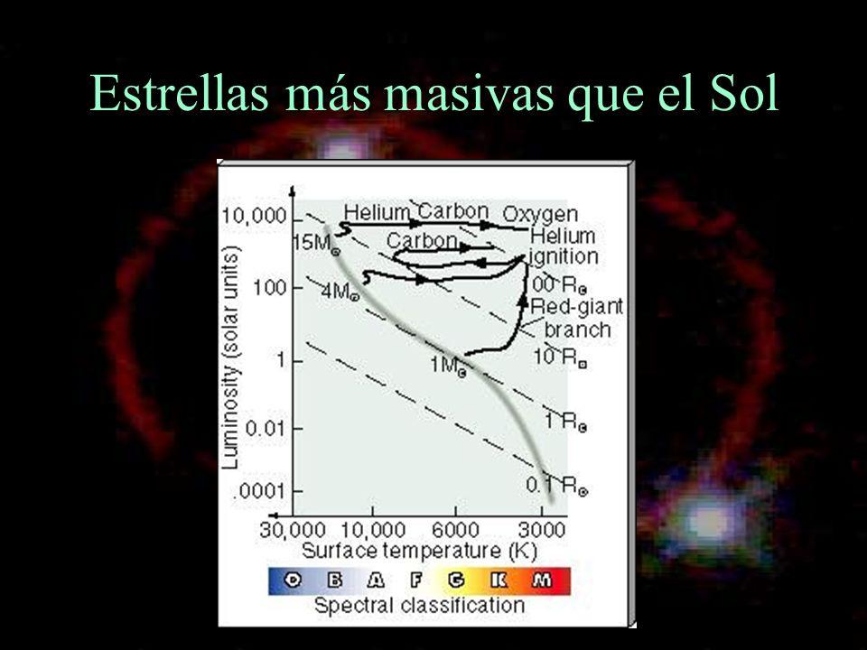 Estrellas más masivas que el Sol