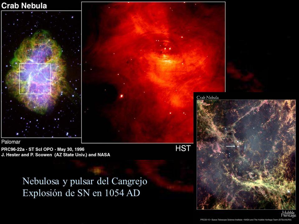 Nebulosa y pulsar del Cangrejo Explosión de SN en 1054 AD