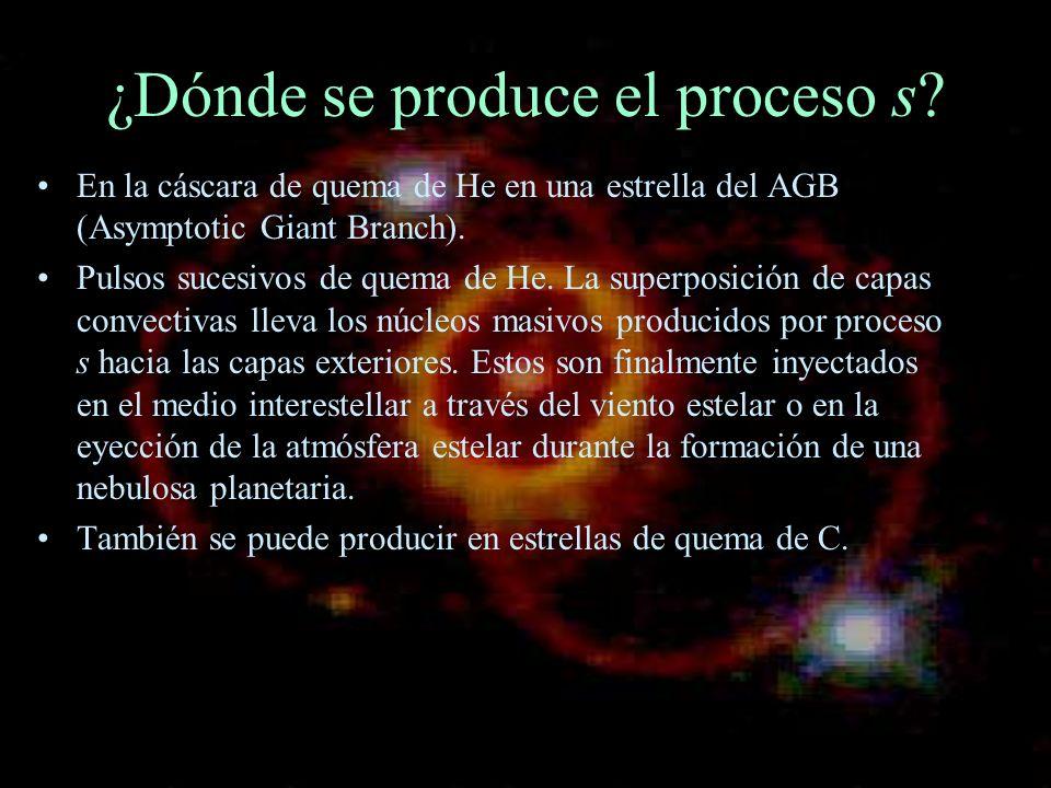 ¿Dónde se produce el proceso s? En la cáscara de quema de He en una estrella del AGB (Asymptotic Giant Branch). Pulsos sucesivos de quema de He. La su