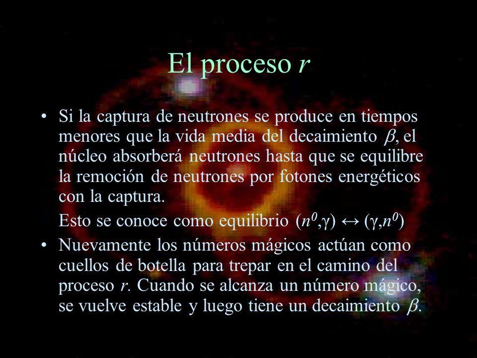 El proceso r Si la captura de neutrones se produce en tiempos menores que la vida media del decaimiento, el núcleo absorberá neutrones hasta que se eq