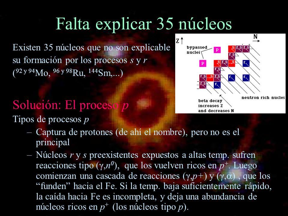 Falta explicar 35 núcleos Existen 35 núcleos que no son explicable su formación por los procesos s y r ( 92 y 94 Mo, 96 y 98 Ru, 144 Sm,...) Solución: