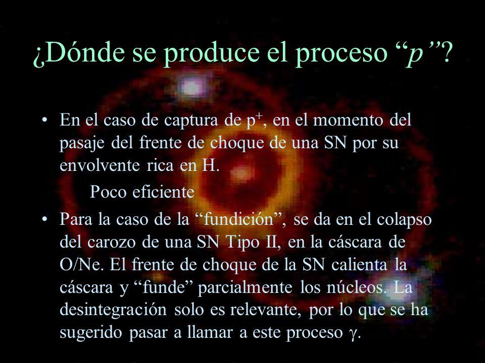 ¿Dónde se produce el proceso p? En el caso de captura de p +, en el momento del pasaje del frente de choque de una SN por su envolvente rica en H. Poc