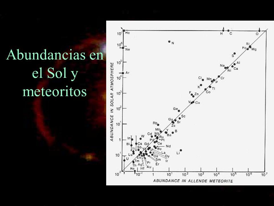 Abundancia del Helio Resumen de diferentes determinaciones [He]/[H] Medio interestelar y estrellas jóvenes0.26-0.32 Galaxias normales cercanas0.22 – 0.34 Nube Mayor de Magallanes0.24-0.27 Nube Menor de Magallanes0.21-0.28 Galaxias lejanas0.21 –0.28 Promedio0.26 +/- 0.01 La producción en las estrellas puede explicar 0.04-0.06.