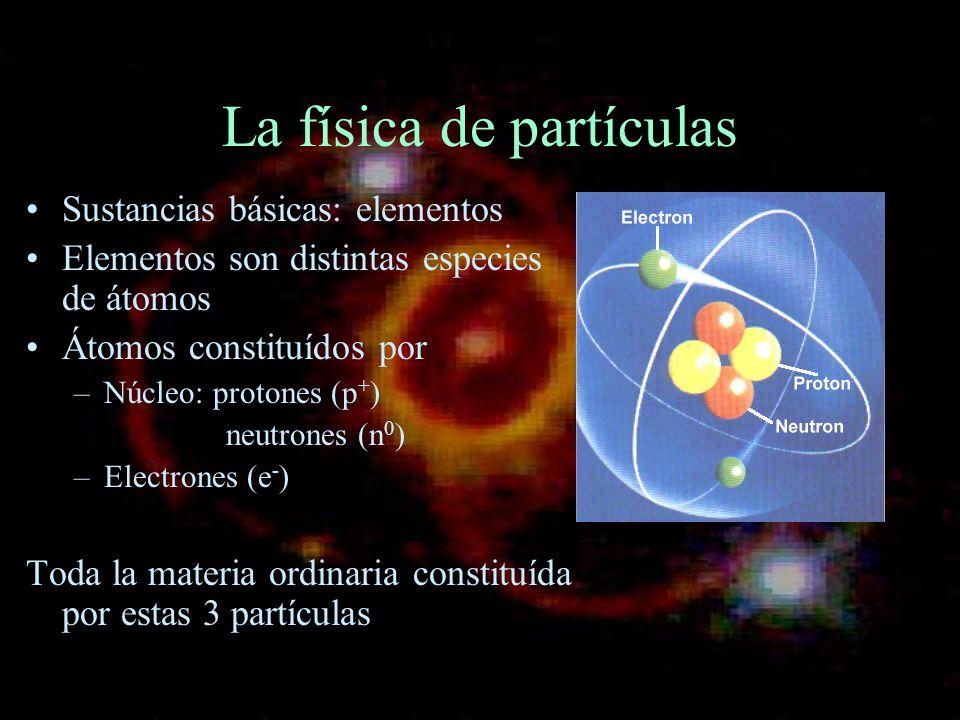 La física de partículas Sustancias básicas: elementos Elementos son distintas especies de átomos Átomos constituídos por –Núcleo: protones (p + ) neut