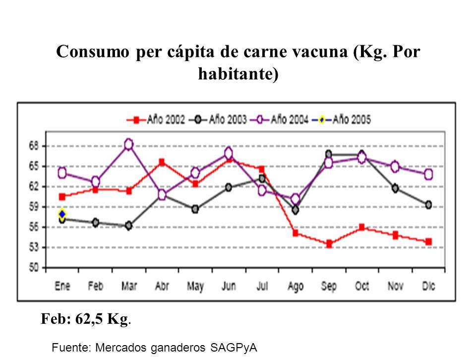 SISTEMAS DE PRODUCCION PECUARIA I PREDOMINANTEMENTE AGRICOLA II PREDOMINANTEMENTE GANADERA PREDOMINANTEMENTE MIXTA III PAMPA HUMEDA (Pergamino y zona aledaña) (Pampa deprimida) (Agrícola ganadera) Cuenca del Salado Depresión de Laprida