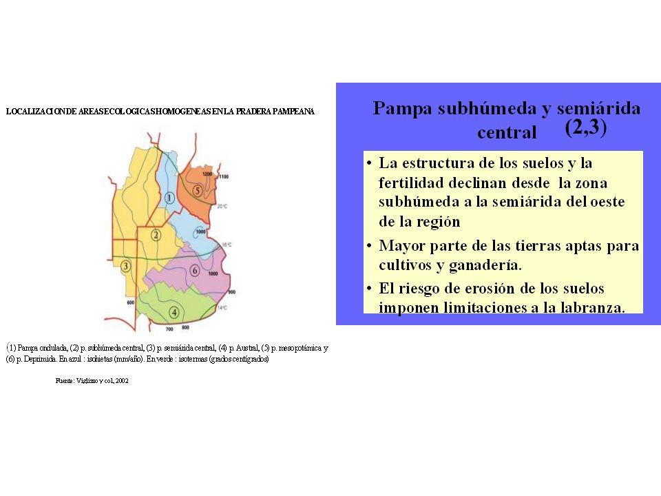 LOCALIZACIÓN DE ÁREAS ECOLÖGICAS HOMOGËNEAS EN LA PRADERA PAMPEANA ( 1) Pampa ondulada, (2) p.