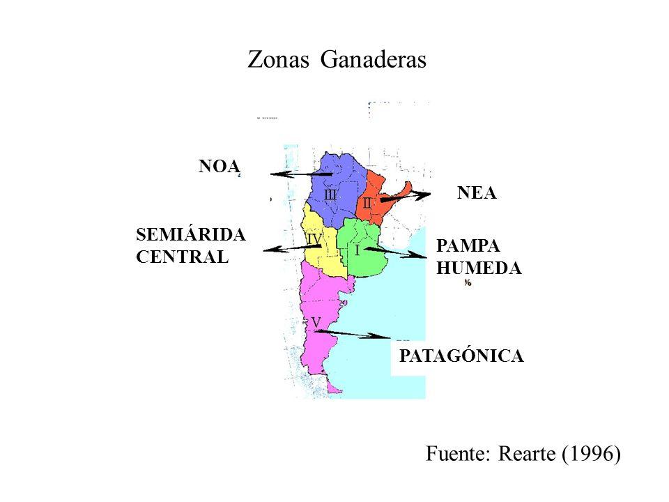 ZONA NORDESTE ARGENTINO (NEA) : aprox.30.000.000 ha Clima subtropical, T.