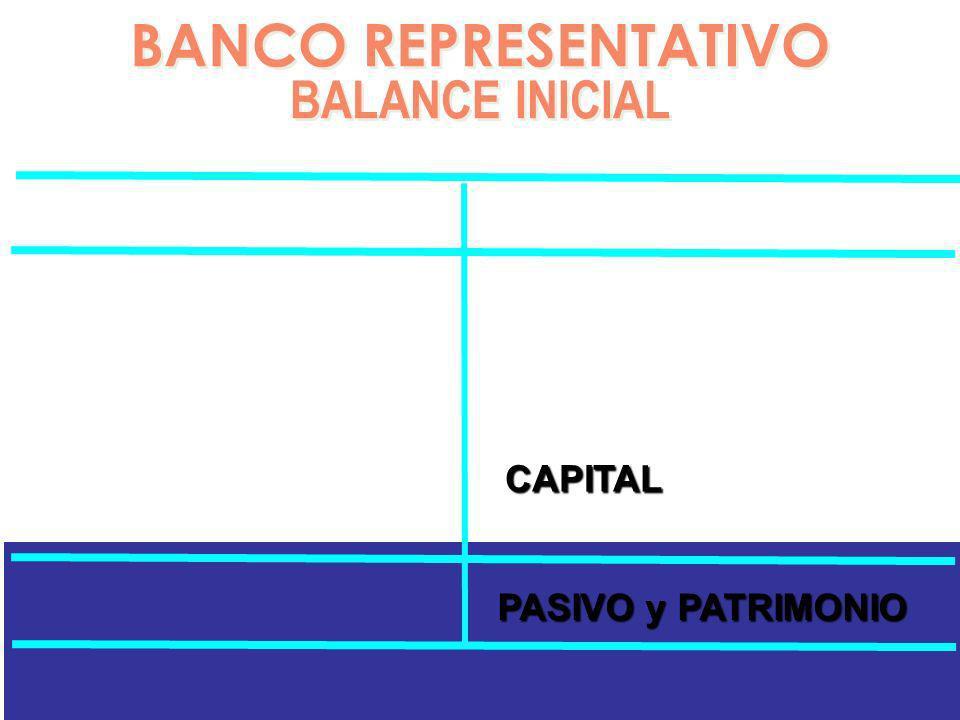 BANCO REPRESENTATIVO BALANCE INICIAL BANCO REPRESENTATIVO BALANCE INICIAL CAPITAL 20 PASIVO y PATRIMONIO 20