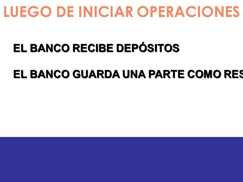 LUEGO DE INICIAR OPERACIONES EL BANCO RECIBE DEPÓSITOS EL BANCO GUARDA UNA PARTE COMO RESERVA REQUERIDA,