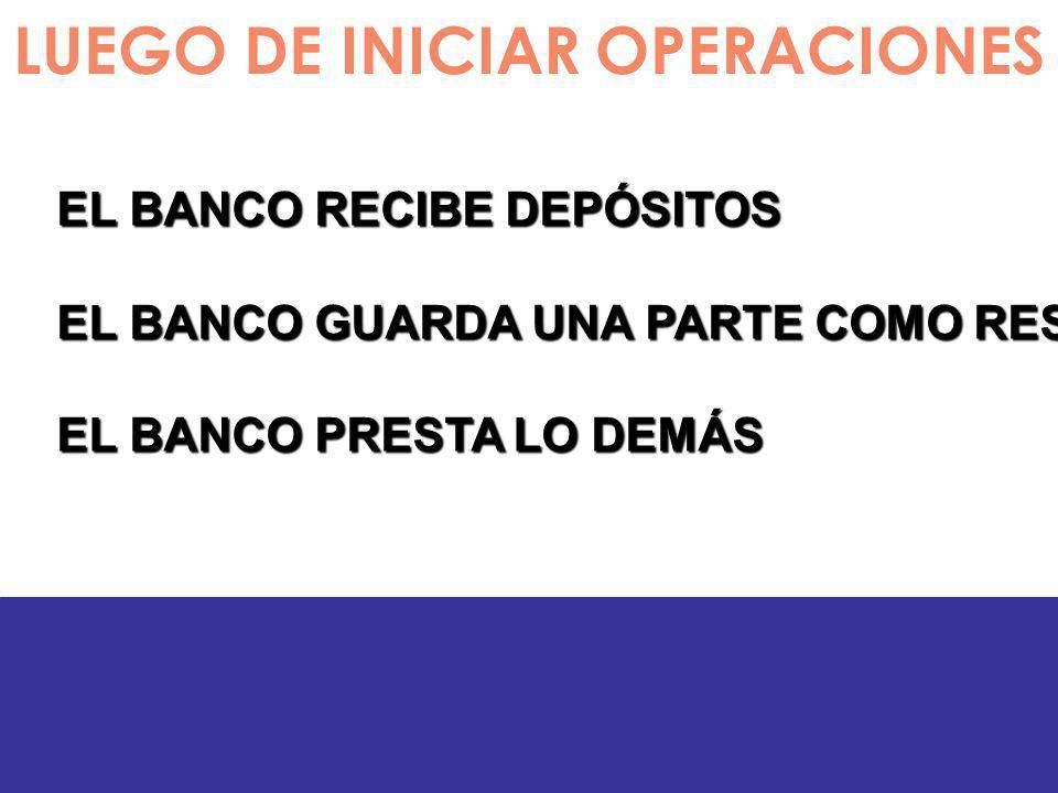 LUEGO DE INICIAR OPERACIONES EL BANCO RECIBE DEPÓSITOS EL BANCO GUARDA UNA PARTE COMO RESERVA REQUERIDA, EL BANCO PRESTA LO DEMÁS