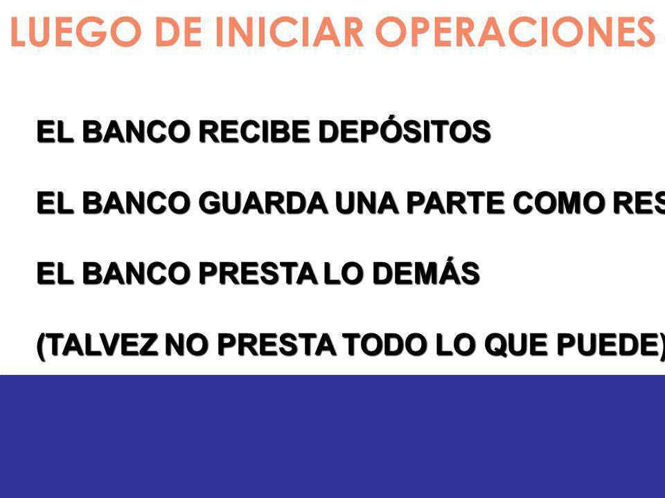 LUEGO DE INICIAR OPERACIONES EL BANCO RECIBE DEPÓSITOS EL BANCO GUARDA UNA PARTE COMO RESERVA REQUERIDA, EL BANCO PRESTA LO DEMÁS (TALVEZ NO PRESTA TO