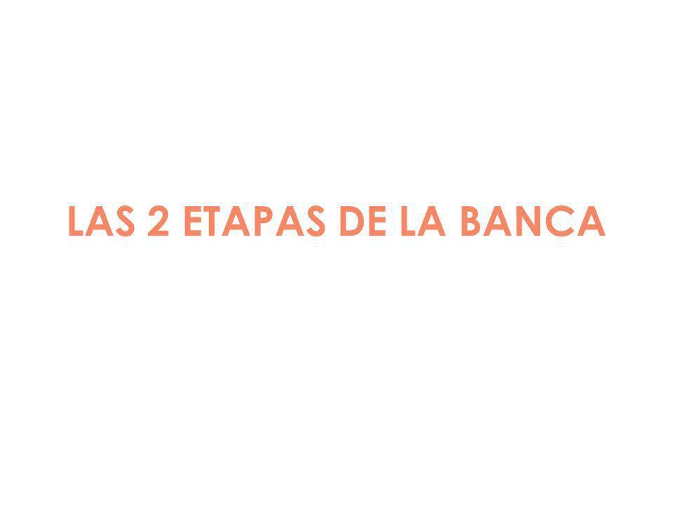 LUEGO DE INICIAR OPERACIONES EL BANCO RECIBE DEPÓSITOS EL BANCO GUARDA UNA PARTE COMO RESERVA REQUERIDA, EL BANCO PRESTA LO DEMÁS (TALVEZ NO PRESTA TODO LO QUE PUEDE)