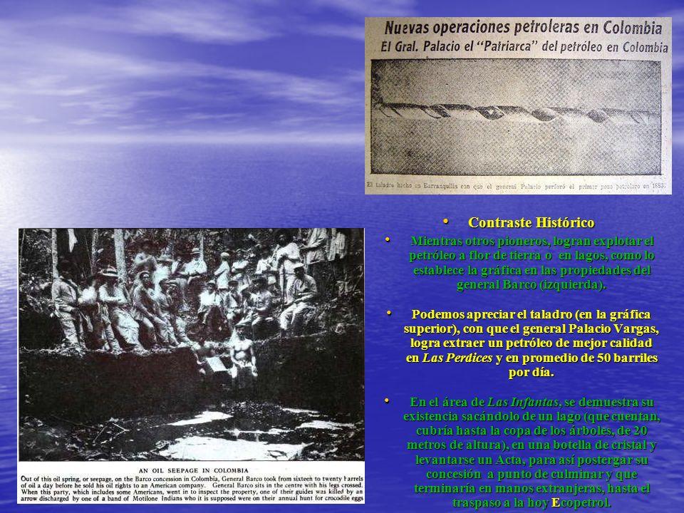 Contraste Histórico Contraste Histórico Mientras otros pioneros, logran explotar el petróleo a flor de tierra o en lagos, como lo establece la gráfica
