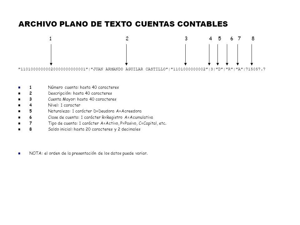 D |5| 31 | 01 | 05 | 6007D0013800008010110000003704 |5| PAGO DE LAS FACT 7898,7488,5183 Y2575. |2|7072 1Tipo de póliza: 5 caracteres 2Numero de póliza: 6 caracteres 3Día: 2 caracteres 4Mes: 2 caracteres 5Año: hasta 4 caracteres 6Numero de cuenta contable: hasta 40 caracteres 7Referencia: hasta 10 caracteres 8Concepto: hasta 40 caracteres 8Tipo de movimiento (Cargo o Abono): 1 carácter 1, +, C=Cargo 2, -, A=Abono 10Importe: hasta 20 caracteres NOTA: el orden de la presentación de los datos puede variar.