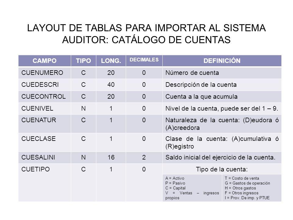 LAYOUT DE TABLAS PARA IMPORTAR AL SISTEMA AUDITOR: CATÁLOGO DE CUENTAS CAMPOTIPOLONG.