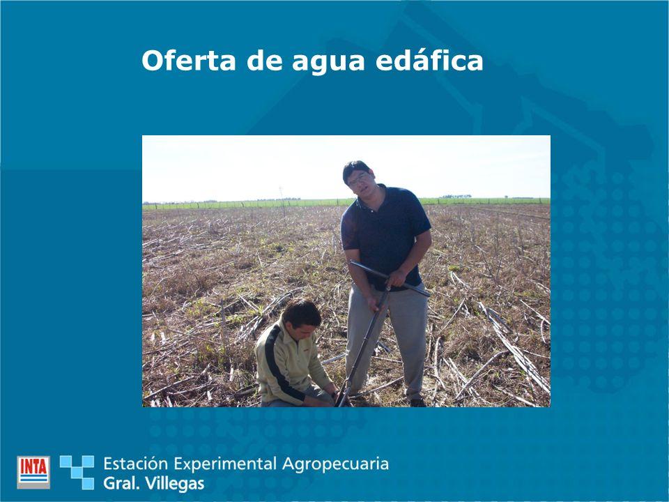 CRA = Capacidad de retención de humedad Es la cantidad de agua que puede retener un suelo en la zona de exploración radicular Depende de la textura (condiciona la CC y PMP) y de la profundidad efectiva