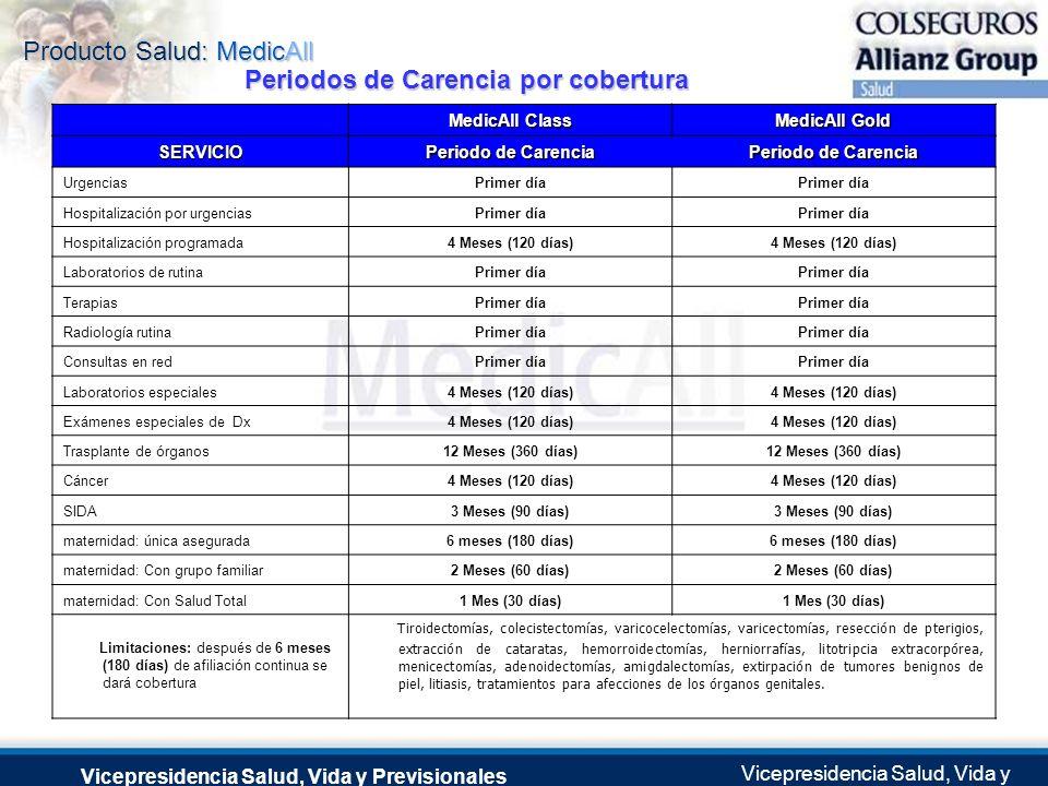 Producto Salud: MedicAll Vicepresidencia Salud, Vida y Previsionales Vicepresidencia Salud, Vida y Previsionales Julio 2.0041 de Septiembre de 2004 Pe