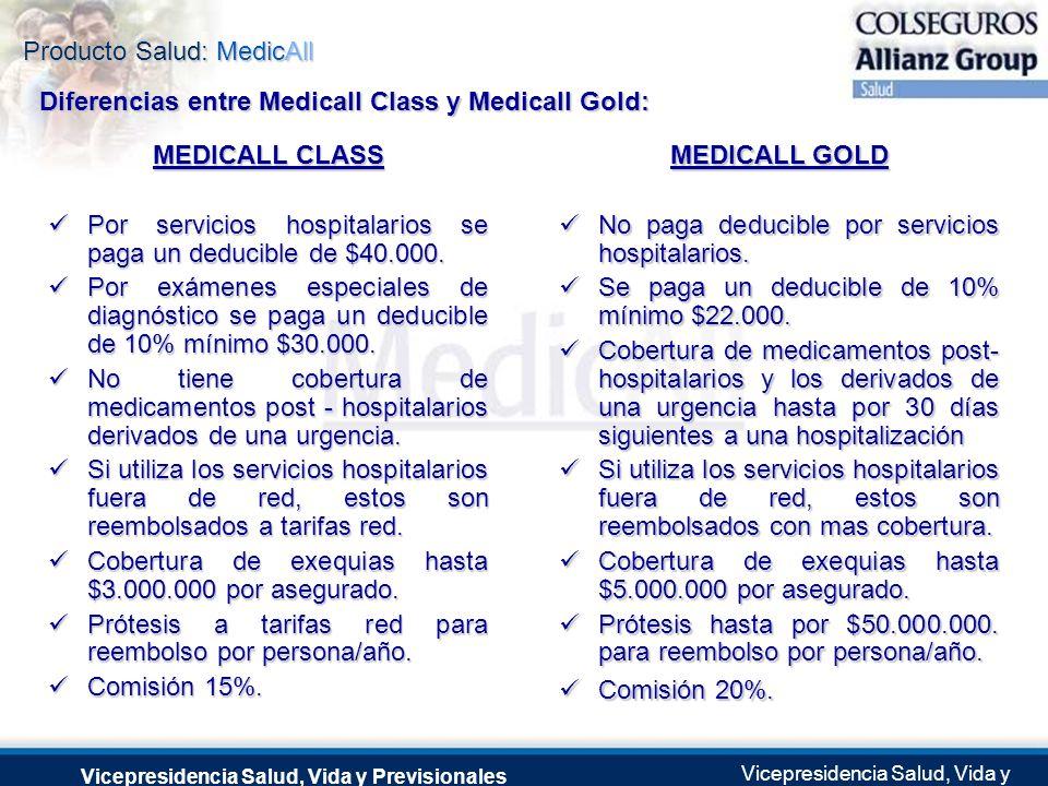 Producto Salud: MedicAll Vicepresidencia Salud, Vida y Previsionales Vicepresidencia Salud, Vida y Previsionales Julio 2.0041 de Septiembre de 2004 ME