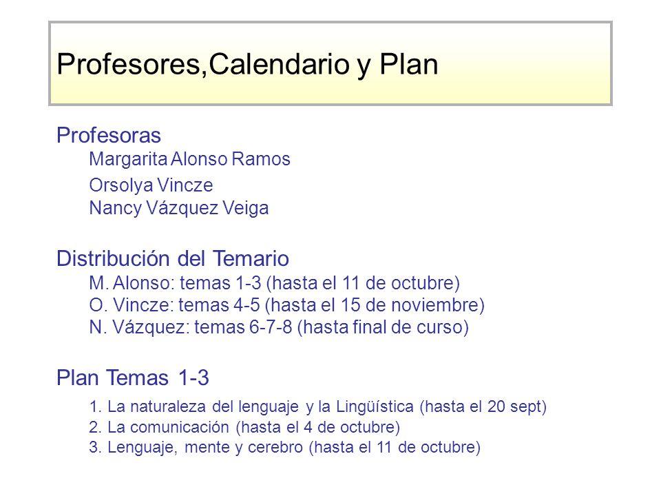 Profesores,Calendario y Plan Profesoras Margarita Alonso Ramos Orsolya Vincze Nancy Vázquez Veiga Distribución del Temario M.