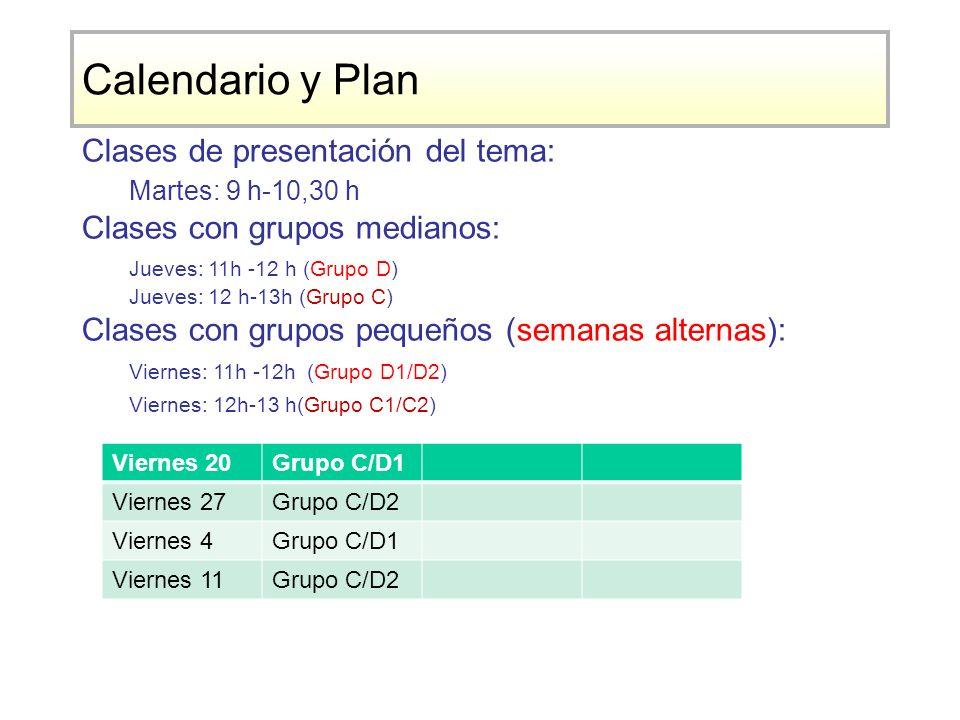 Distribución de Grupos Distribución de los Grupos Grupo C1- desde Monteagudo hasta Pernas Pérez (16) subgrupo C11: hasta Pardiñas Casal subgrupo C12: hasta Pernas Pérez Grupo C2 – desde Pose hasta Verard (16) subgrupo C21: hasta Sánchez Seoane subgrupo C22: hasta Verard