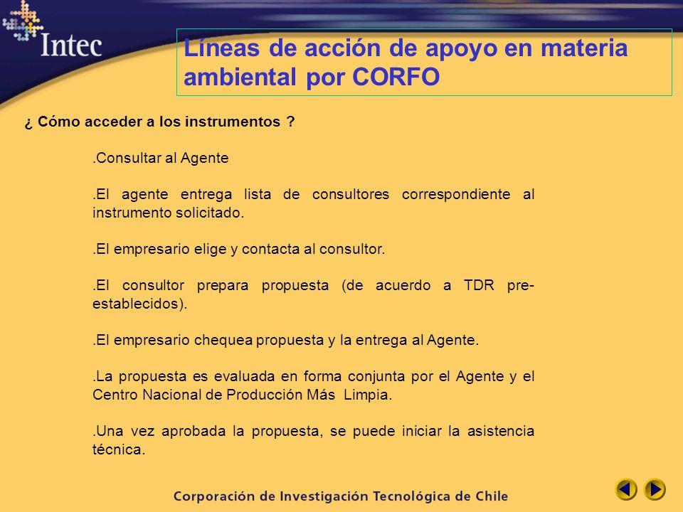 Líneas de acción de apoyo en materia ambiental por CORFO ¿ Cómo acceder a los instrumentos ?. Consultar al Agente. El agente entrega lista de consulto