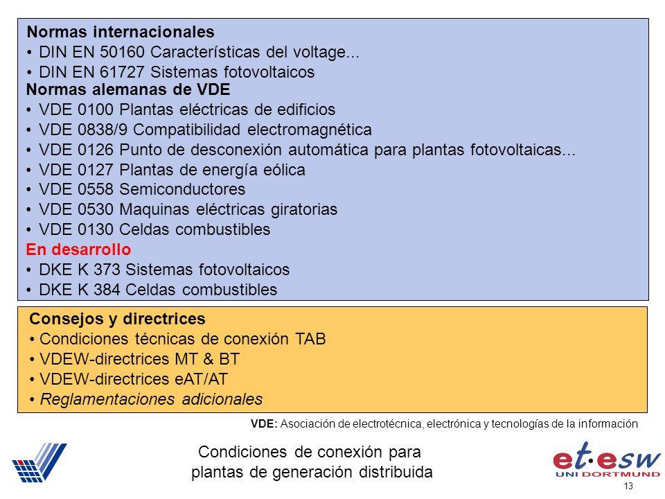 13 Normas internacionales DIN EN 50160 Características del voltage...