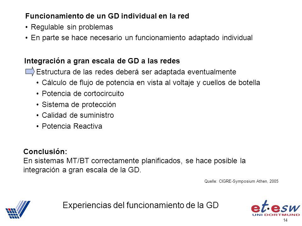 14 Experiencias del funcionamiento de la GD Funcionamiento de un GD individual en la red Regulable sin problemas En parte se hace necesario un funcionamiento adaptado individual Conclusión: En sistemas MT/BT correctamente planificados, se hace posible la integración a gran escala de la GD.