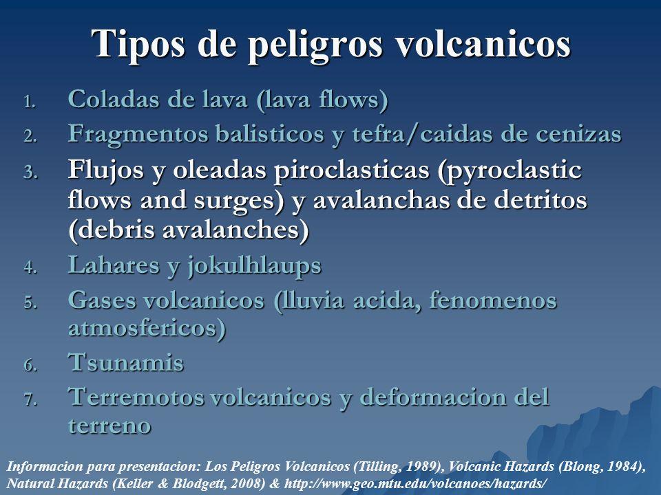 Tipos de peligros volcanicos 1. Coladas de lava (lava flows) 2. Fragmentos balisticos y tefra/caidas de cenizas 3. Flujos y oleadas piroclasticas (pyr