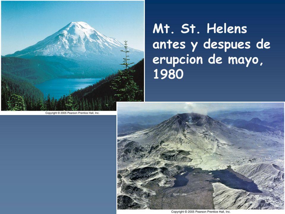 Mt. St. Helens antes y despues de erupcion de mayo, 1980