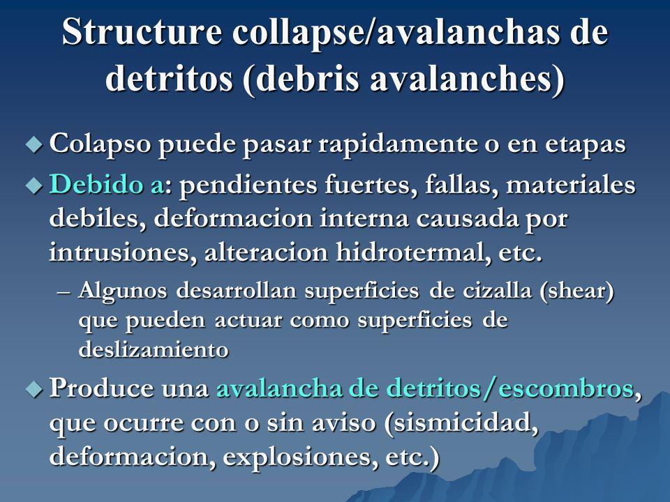 Structure collapse/avalanchas de detritos (debris avalanches) Colapso puede pasar rapidamente o en etapas Colapso puede pasar rapidamente o en etapas