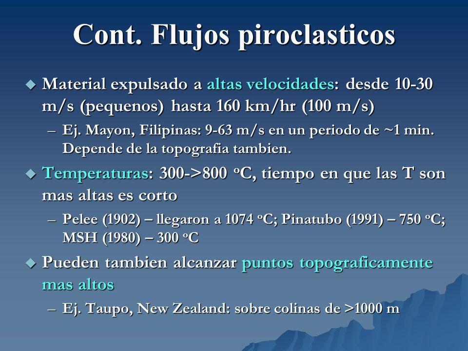 Cont. Flujos piroclasticos Material expulsado a altas velocidades: desde 10-30 m/s (pequenos) hasta 160 km/hr (100 m/s) Material expulsado a altas vel