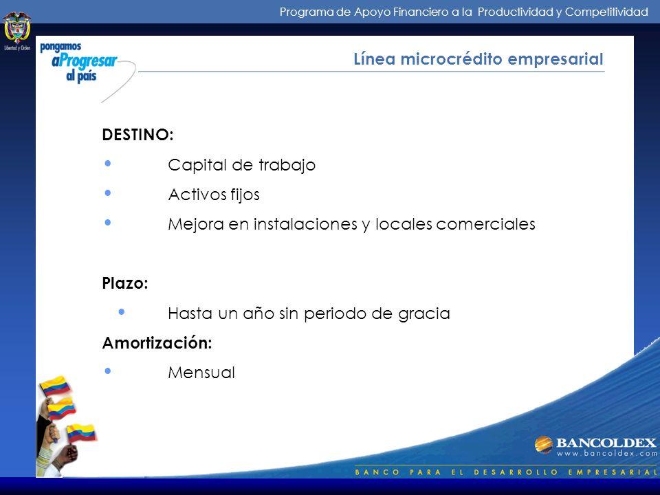 Programa de Apoyo Financiero a la Productividad y Competitividad ¿Cómo Operamos? Línea Microcrédito Empresarial Intermediarios: : Establecimientos de