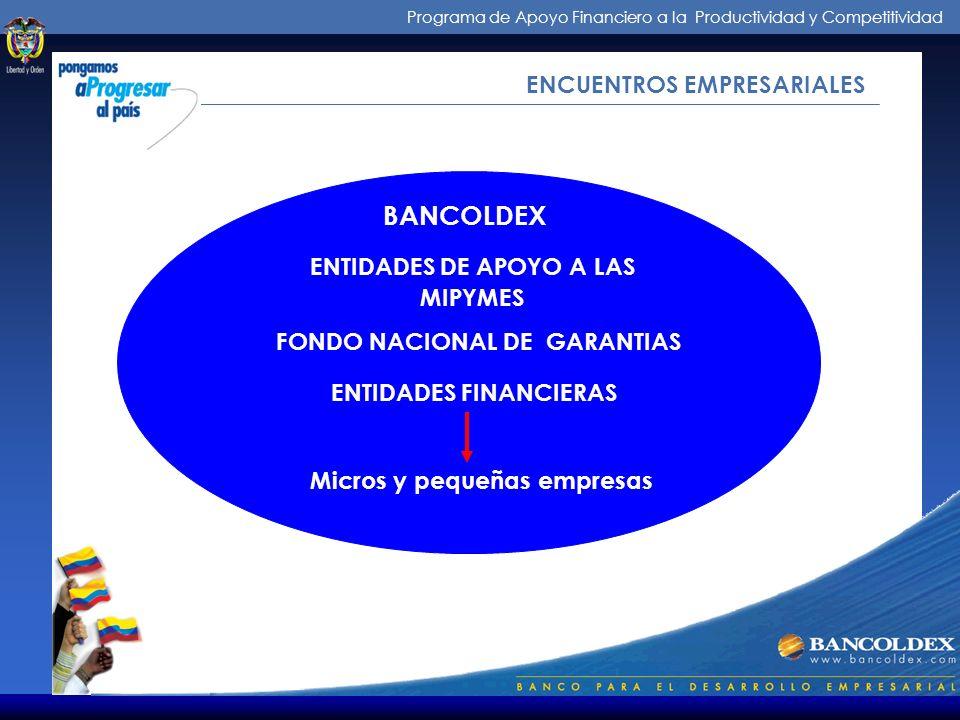 Programa de Apoyo Financiero a la Productividad y Competitividad Intermediarios de los Créditos Línea microcrédito empresarial DESTINO: Capital de tra