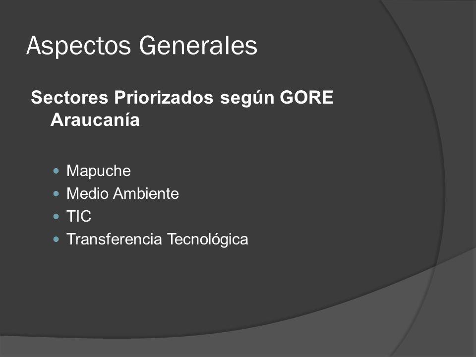 Aspectos Generales Sectores o clúster priorizados: Acuicultura.