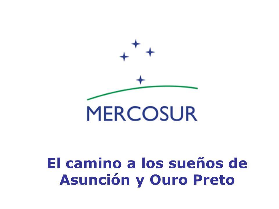 Asunción 26/03/1991 Argentina Brasil Paraguay Uruguay RECIPROCIDAD DE DERECHOS Y OBLIGACIONES CREACIÓN DE MERCADO COMÚN EQUIPARACIÓN DE LA PRODUCCIÓN DE UN PAÍS MIEMBRO A LA PROPIA