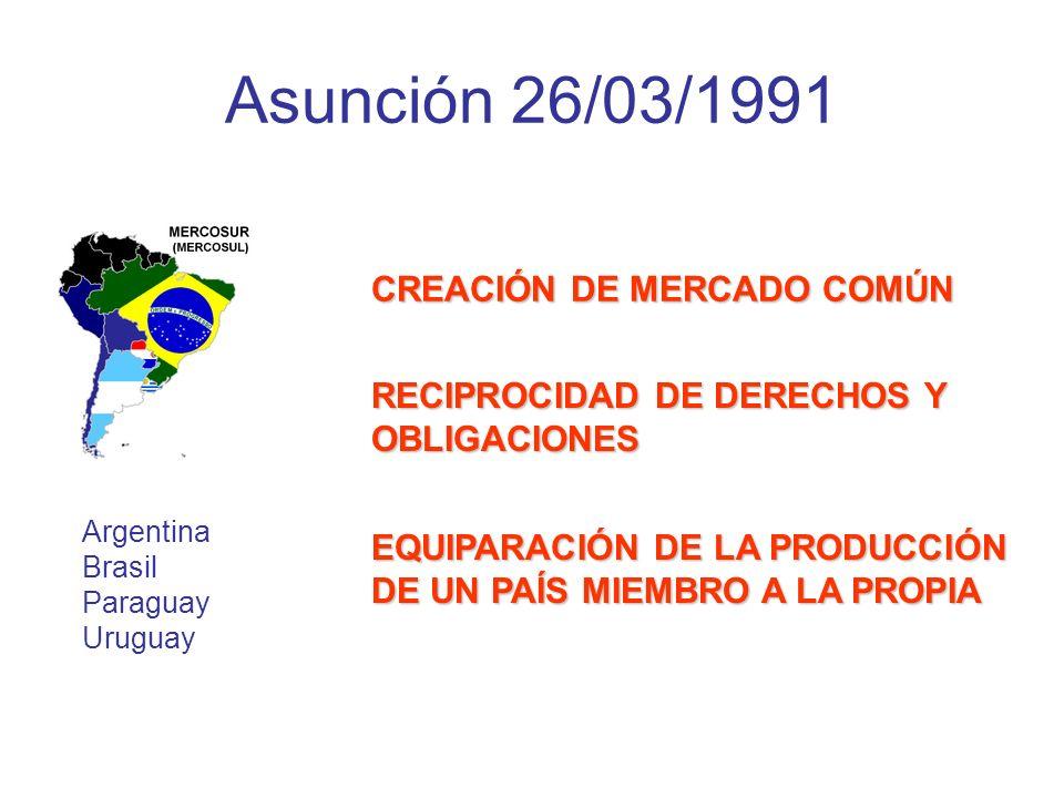 Asunción 26/03/1991 Argentina Brasil Paraguay Uruguay RECIPROCIDAD DE DERECHOS Y OBLIGACIONES CREACIÓN DE MERCADO COMÚN EQUIPARACIÓN DE LA PRODUCCIÓN