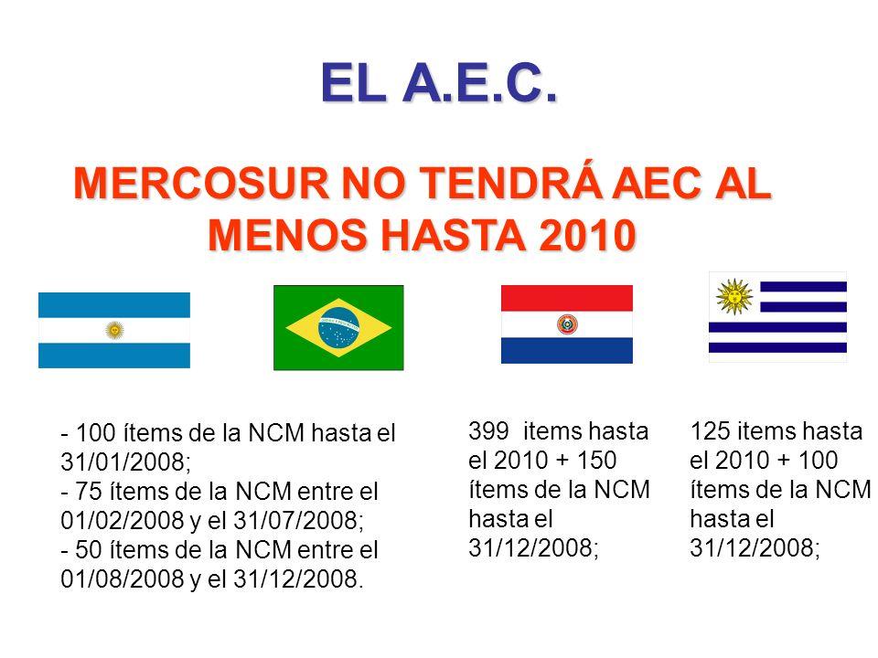EL A.E.C. MERCOSUR NO TENDRÁ AEC AL MENOS HASTA 2010 - 100 ítems de la NCM hasta el 31/01/2008; - 75 ítems de la NCM entre el 01/02/2008 y el 31/07/20