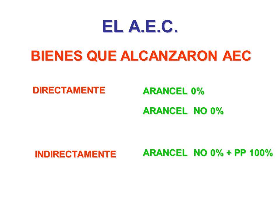 EL A.E.C. BIENES QUE ALCANZARON AEC DIRECTAMENTE INDIRECTAMENTE ARANCEL 0% ARANCEL NO 0% ARANCEL NO 0% + PP 100%