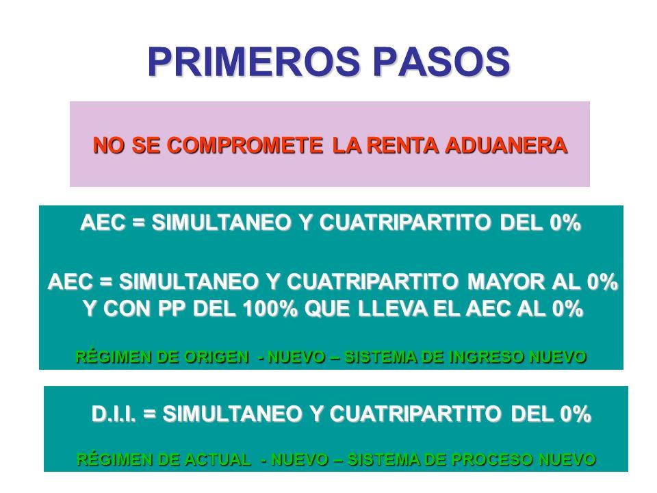 RÉGIMEN DE ORIGEN - NUEVO – SISTEMA DE INGRESO NUEVO AEC = SIMULTANEO Y CUATRIPARTITO DEL 0% AEC = SIMULTANEO Y CUATRIPARTITO MAYOR AL 0% Y CON PP DEL 100% QUE LLEVA EL AEC AL 0% SE LA CATEGORIZA COMO CCPAC SI INGRESA LIBRE DE DERECHO A UN PAÍS MIEMBRO EGRESA A OTRO MIEMBRO SIN TRANSFORMACIÓN CON TRANSFORMACIÓN NO SE REQUIERE CERT.ORIGEN NO ABONA AEC=0% LOS BIENES SE CONSIDERARAN ORIGINARIOS