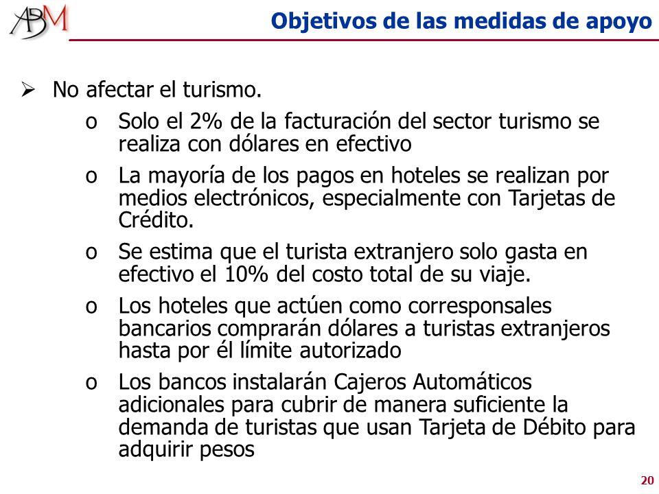 20 Objetivos de las medidas de apoyo No afectar el turismo.