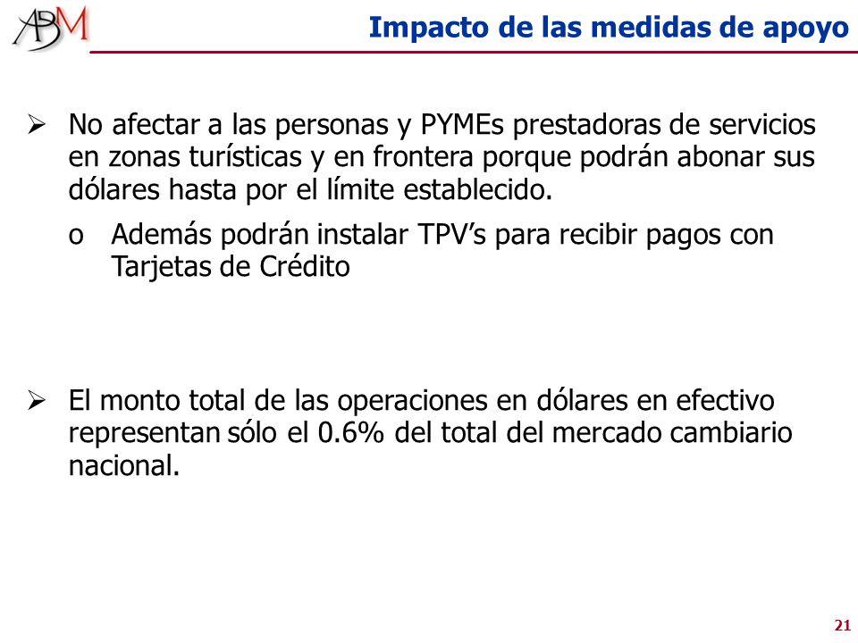 21 Impacto de las medidas de apoyo No afectar a las personas y PYMEs prestadoras de servicios en zonas turísticas y en frontera porque podrán abonar sus dólares hasta por el límite establecido.
