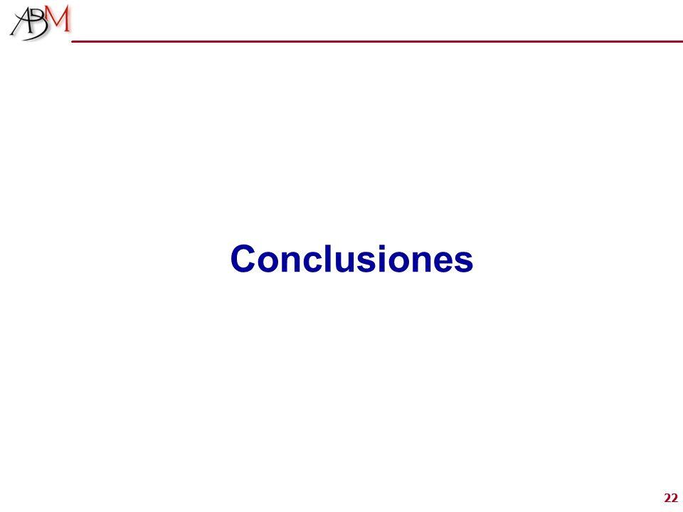 22 Conclusiones